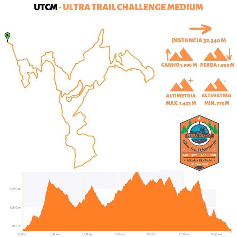 UTCM - Medium 30K - 1º LOTE