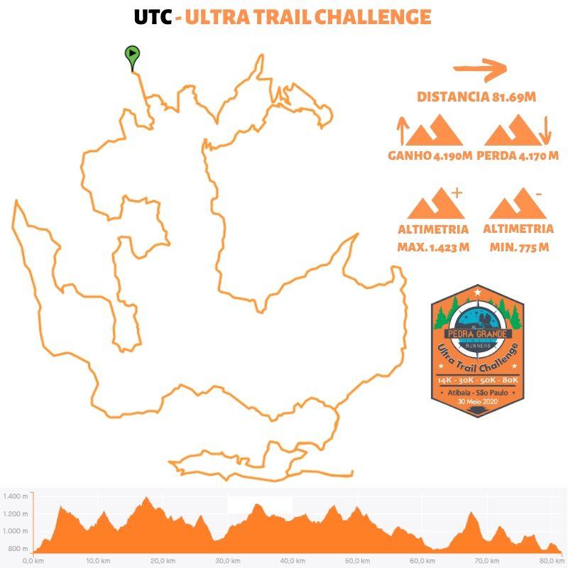 UTC - Ulra 80K - 60anos+ - 1º LOTE