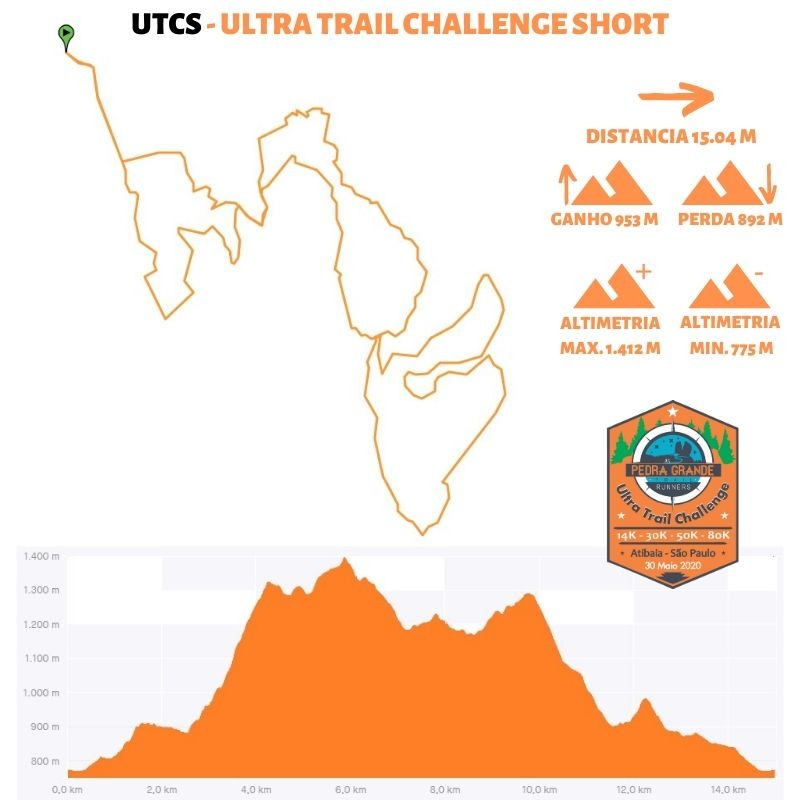 UTCS - Short 14K - 60anos+ - 1º LOTE